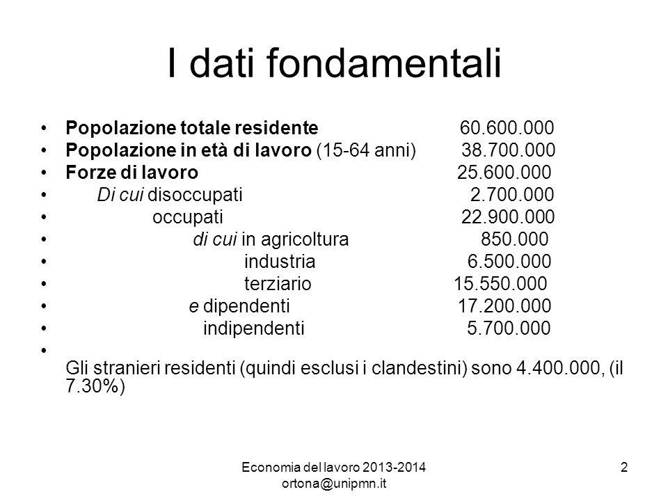 Economia del lavoro 2013-2014 ortona@unipmn.it 2 I dati fondamentali Popolazione totale residente 60.600.000 Popolazione in età di lavoro (15-64 anni) 38.700.000 Forze di lavoro 25.600.000 Di cui disoccupati 2.700.000 occupati 22.900.000 di cui in agricoltura 850.000 industria 6.500.000 terziario 15.550.000 e dipendenti 17.200.000 indipendenti 5.700.000 Gli stranieri residenti (quindi esclusi i clandestini) sono 4.400.000, (il 7.30%)