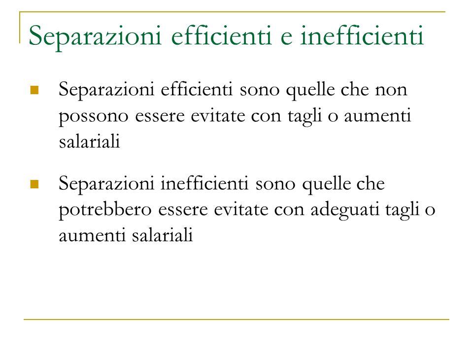 Separazioni efficienti e inefficienti Separazioni efficienti sono quelle che non possono essere evitate con tagli o aumenti salariali Separazioni inefficienti sono quelle che potrebbero essere evitate con adeguati tagli o aumenti salariali