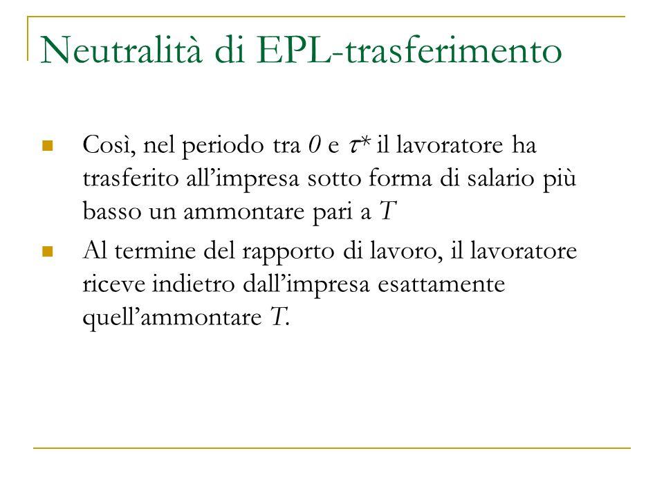 Neutralità di EPL-trasferimento Così, nel periodo tra 0 e  * il lavoratore ha trasferito all'impresa sotto forma di salario più basso un ammontare pari a T Al termine del rapporto di lavoro, il lavoratore riceve indietro dall'impresa esattamente quell'ammontare T.