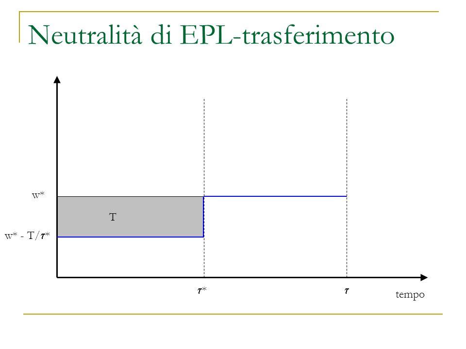 Neutralità di EPL-trasferimento tempo ** w* w* - T/  * T