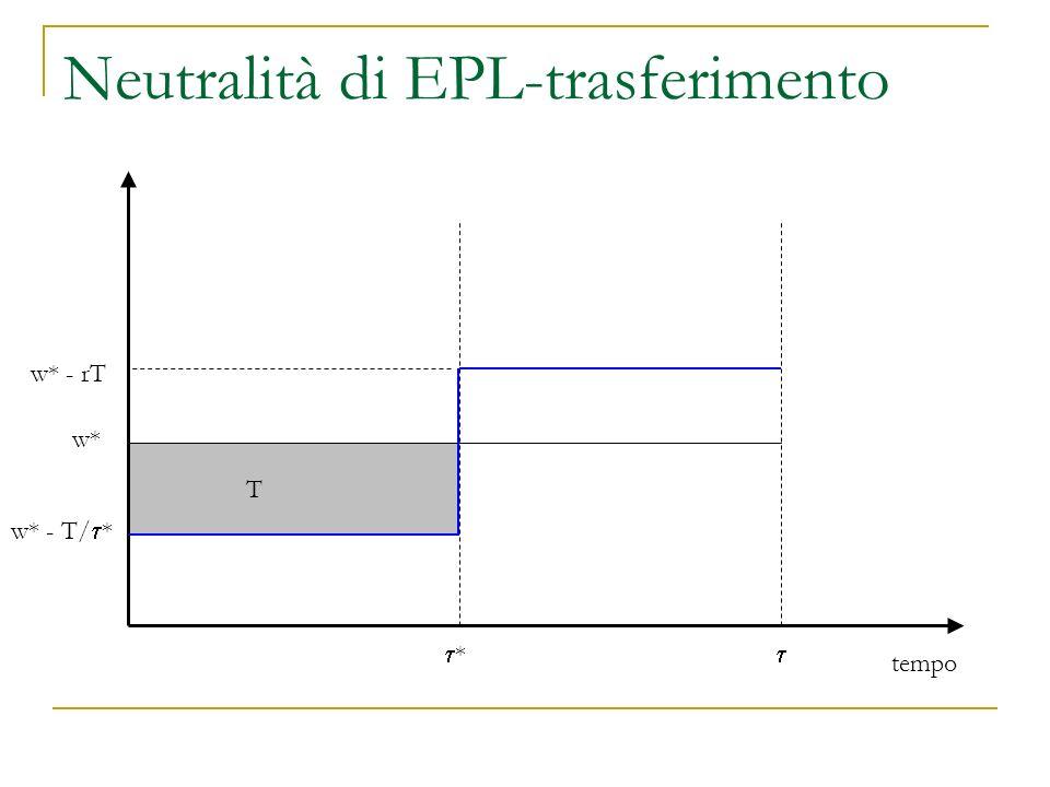 Neutralità di EPL-trasferimento tempo ** w* w* - T/  * T w* - rT