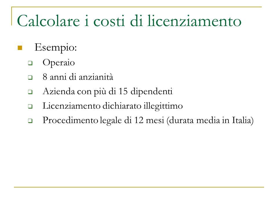 Calcolare i costi di licenziamento Esempio:  Operaio  8 anni di anzianità  Azienda con più di 15 dipendenti  Licenziamento dichiarato illegittimo  Procedimento legale di 12 mesi (durata media in Italia)
