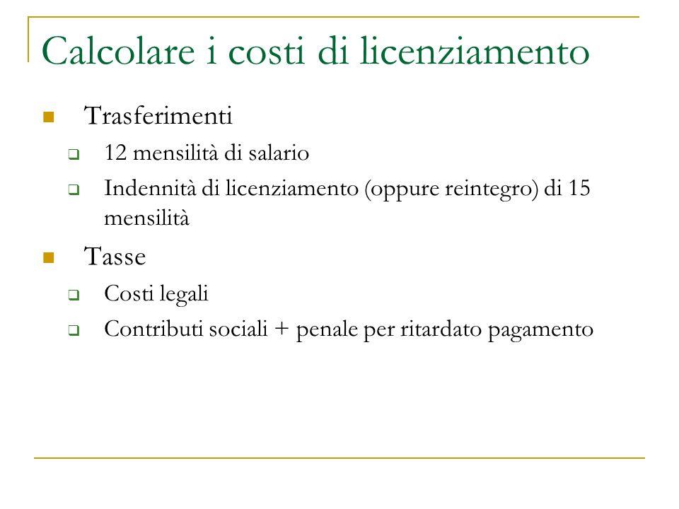 Calcolare i costi di licenziamento Trasferimenti  12 mensilità di salario  Indennità di licenziamento (oppure reintegro) di 15 mensilità Tasse  Costi legali  Contributi sociali + penale per ritardato pagamento