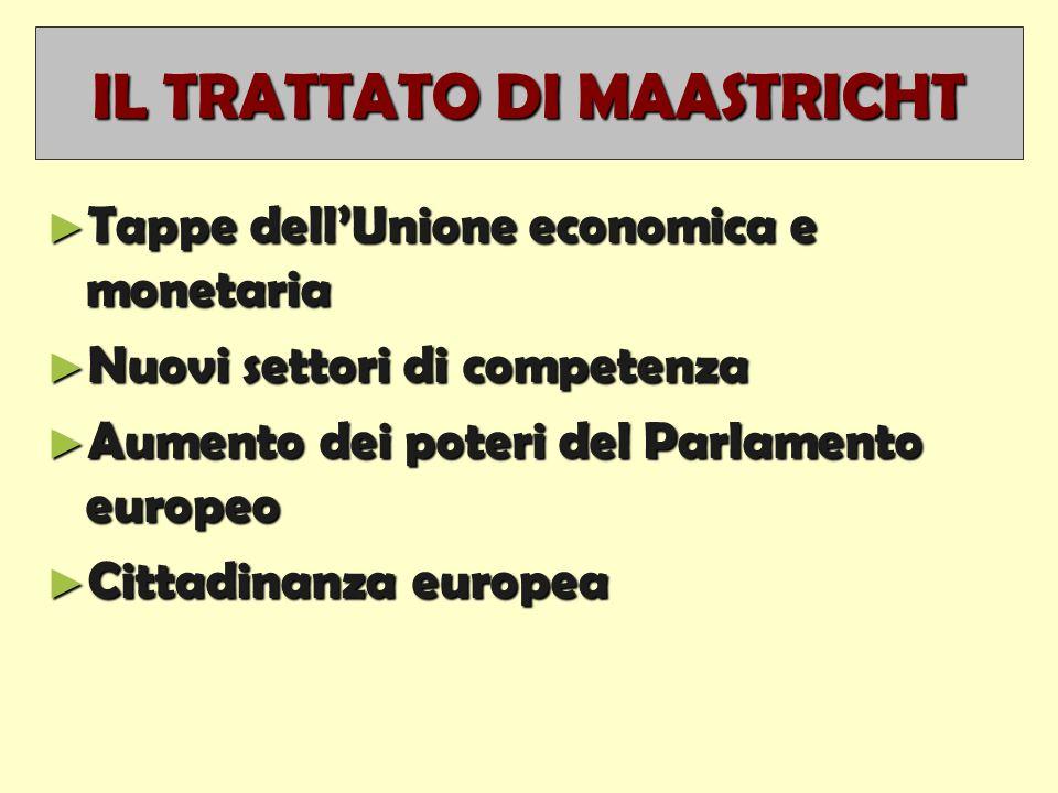 IL TRATTATO DI MAASTRICHT ► Tappe dell'Unione economica e monetaria ► Nuovi settori di competenza ► Aumento dei poteri del Parlamento europeo ► Cittadinanza europea