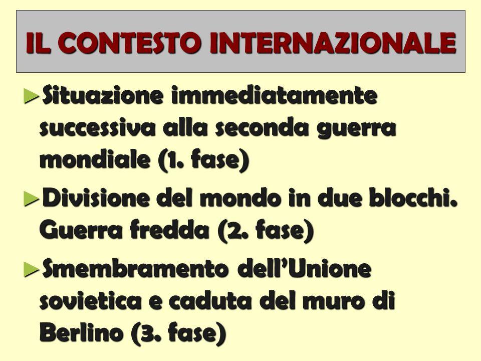 IL CONTESTO INTERNAZIONALE ► Situazione immediatamente successiva alla seconda guerra mondiale (1.