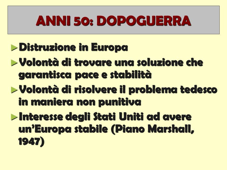 ANNI 50: DOPOGUERRA ► Distruzione in Europa ► Volontà di trovare una soluzione che garantisca pace e stabilità ► Volontà di risolvere il problema tedesco in maniera non punitiva ► Interesse degli Stati Uniti ad avere un'Europa stabile (Piano Marshall, 1947)
