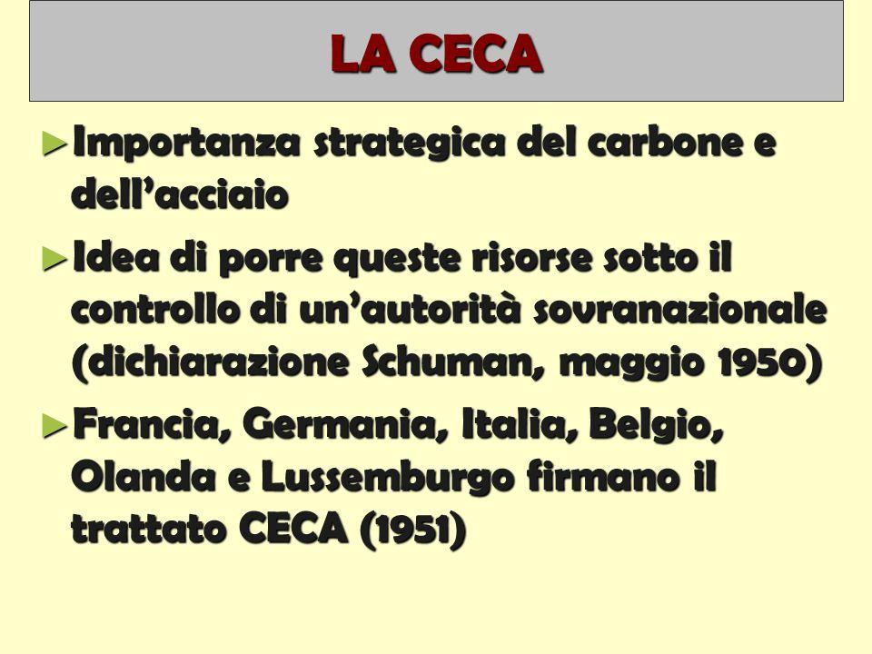 LA CECA ► Importanza strategica del carbone e dell'acciaio ► Idea di porre queste risorse sotto il controllo di un'autorità sovranazionale (dichiarazione Schuman, maggio 1950) ► Francia, Germania, Italia, Belgio, Olanda e Lussemburgo firmano il trattato CECA (1951)