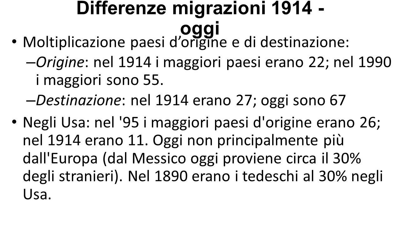 Differenze migrazioni 1914 - oggi Moltiplicazione paesi d'origine e di destinazione: – Origine: nel 1914 i maggiori paesi erano 22; nel 1990 i maggior