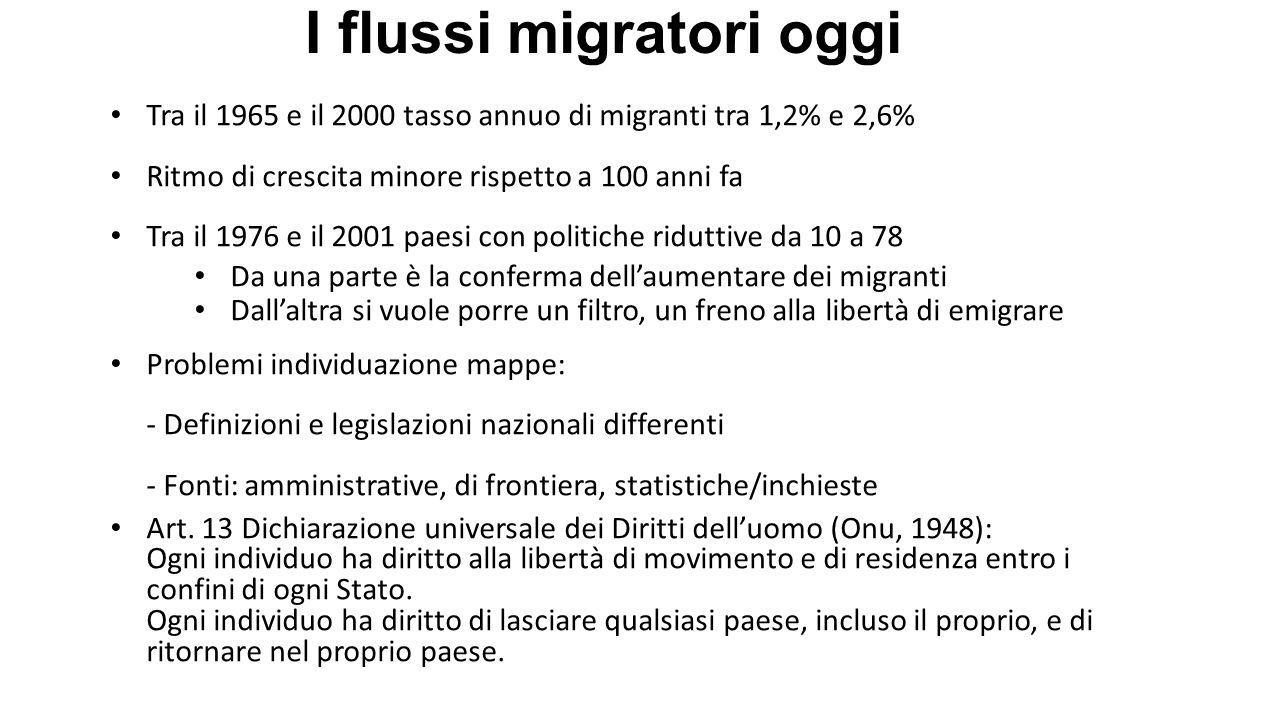 I flussi migratori oggi Tra il 1965 e il 2000 tasso annuo di migranti tra 1,2% e 2,6% Ritmo di crescita minore rispetto a 100 anni fa Tra il 1976 e il