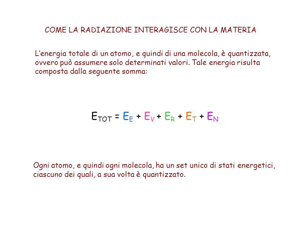 L'energia totale di un atomo, e quindi di una molecola, è quantizzata, ovvero può assumere solo determinati valori.