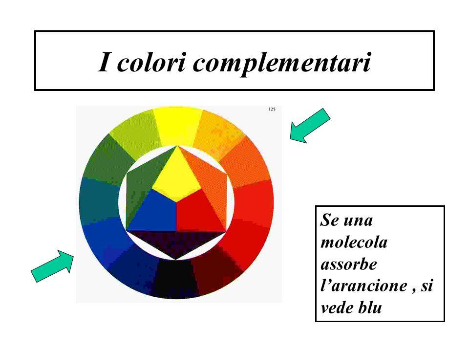 I colori complementari Se una molecola assorbe l'arancione, si vede blu