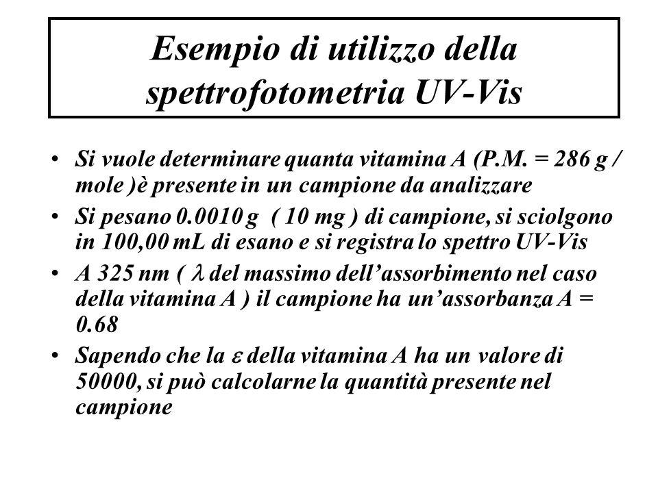 Esempio di utilizzo della spettrofotometria UV-Vis Si vuole determinare quanta vitamina A (P.M.