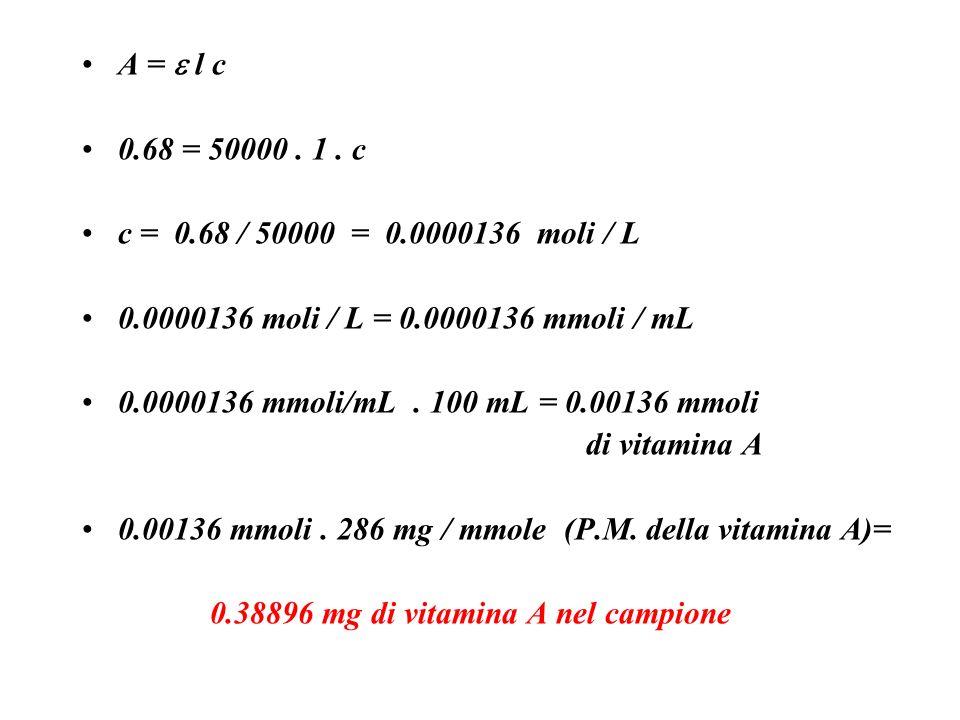 A =  l c 0.68 = 50000. 1.