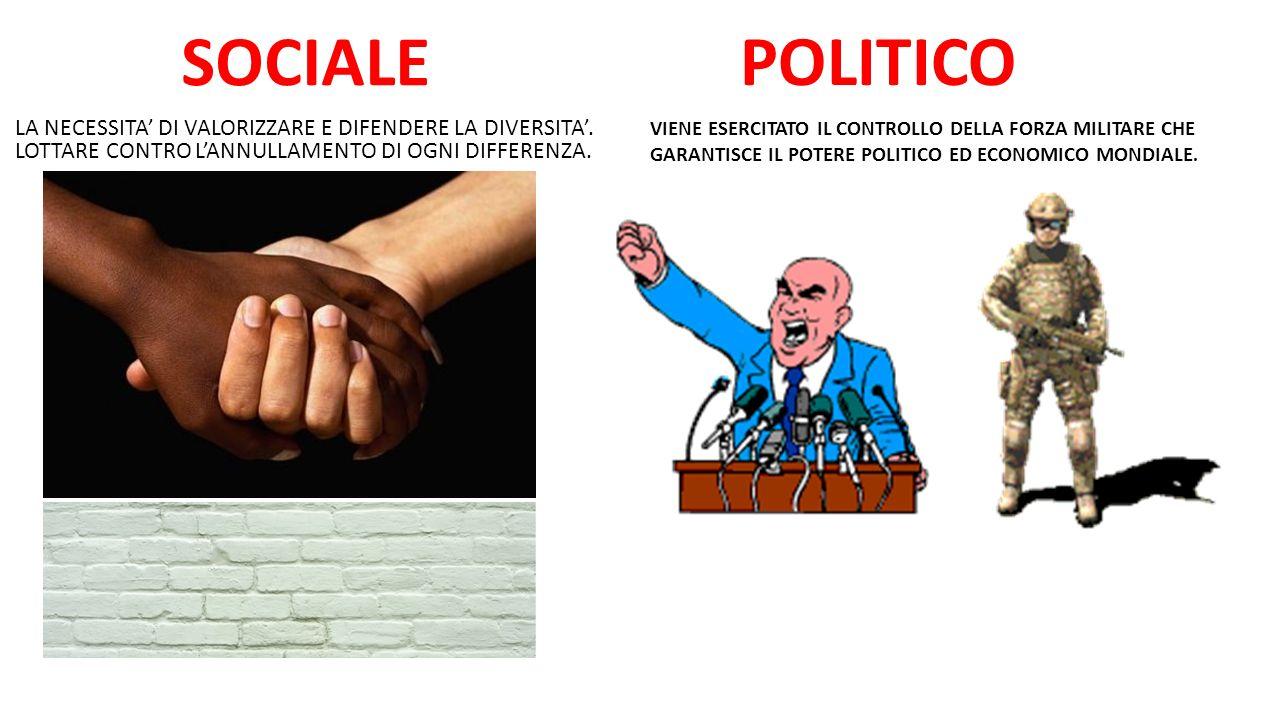 QUANDO PARLA DEI DIRITTI DELL'UOMO E DEL CITTADINO CI SI RIFERISCE AD UN INSIEME DI DIRITTI DI DIVERSA TIPOLOGIA: CIVILI (LIBERTA') POLITICI (DIRITTO DI VOTO) ECONOMICI (DIRITTO DI LAVORARE) SOCIALI (DIRITTO DI SALUTE) CULTURALI ( DIRITTO ALL'ISTRUZIONE)