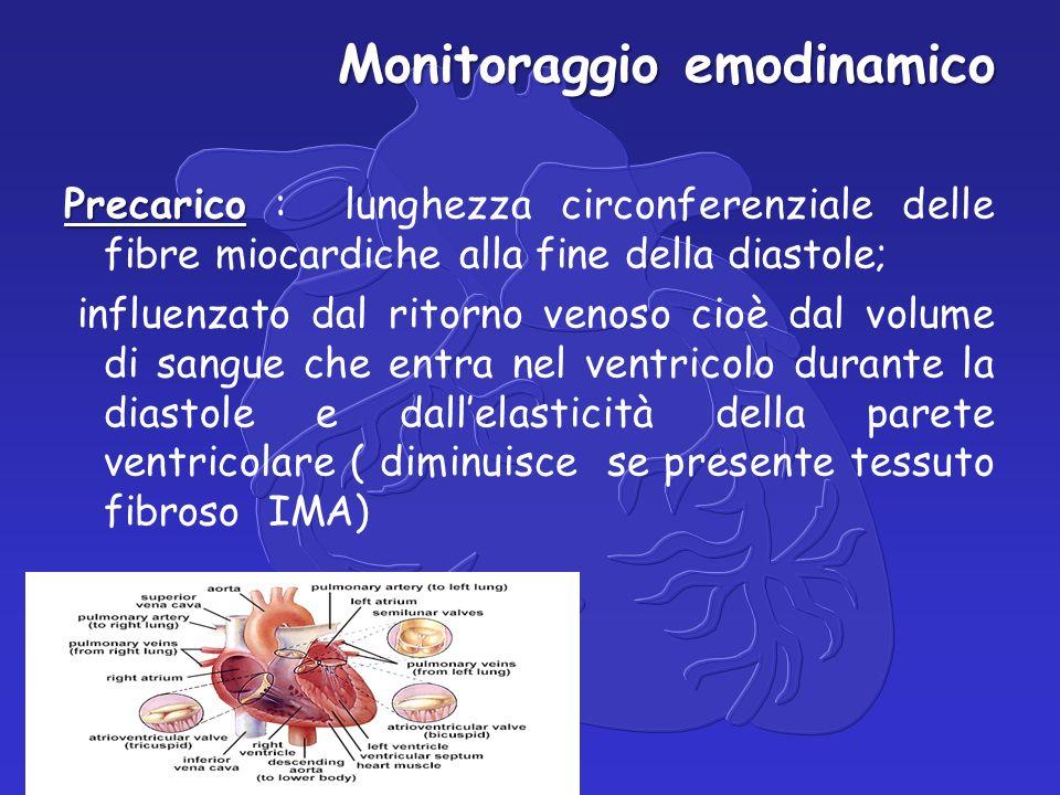 Monitoraggio emodinamico Precarico Precarico : lunghezza circonferenziale delle fibre miocardiche alla fine della diastole; influenzato dal ritorno venoso cioè dal volume di sangue che entra nel ventricolo durante la diastole e dall'elasticità della parete ventricolare ( diminuisce se presente tessuto fibroso IMA)