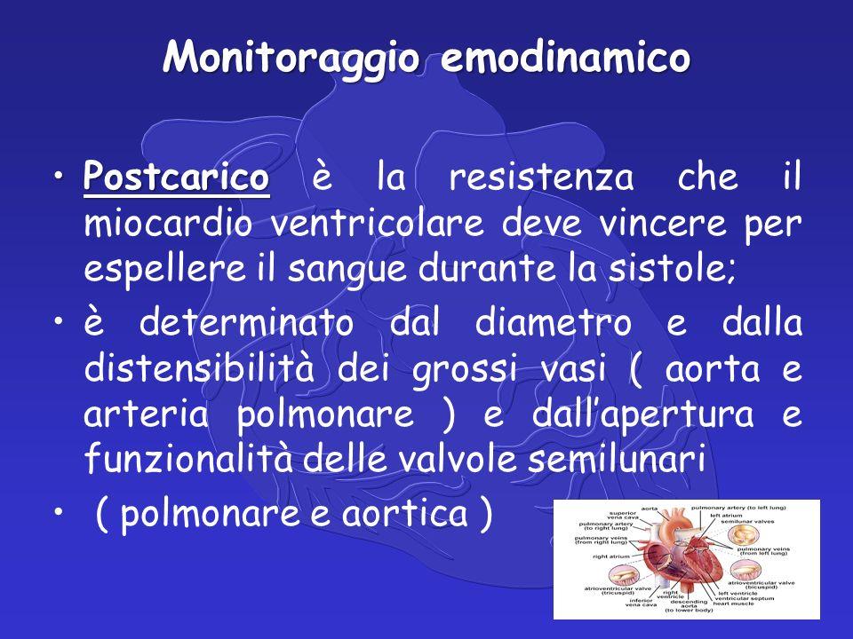 Monitoraggio emodinamico PostcaricoPostcarico è la resistenza che il miocardio ventricolare deve vincere per espellere il sangue durante la sistole; è determinato dal diametro e dalla distensibilità dei grossi vasi ( aorta e arteria polmonare ) e dall'apertura e funzionalità delle valvole semilunari ( polmonare e aortica )