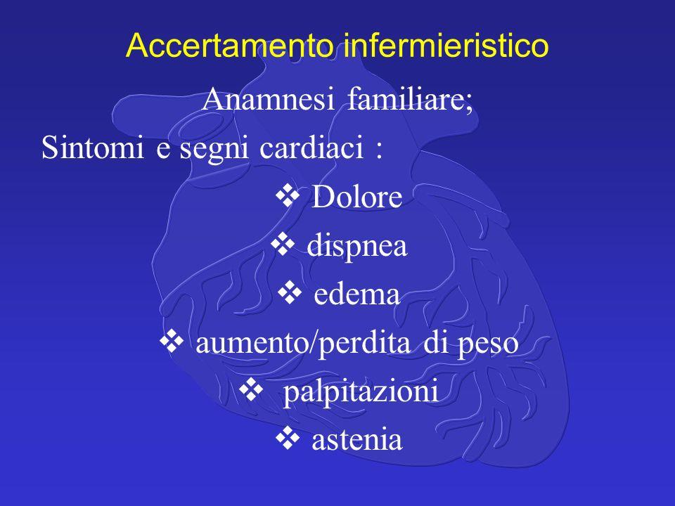 Accertamento infermieristico Anamnesi familiare; Sintomi e segni cardiaci :  Dolore  dispnea  edema  aumento/perdita di peso  palpitazioni  astenia