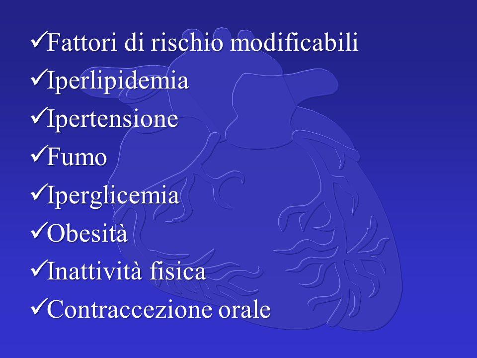 Fattori di rischio modificabili Fattori di rischio modificabili Iperlipidemia Iperlipidemia Ipertensione Ipertensione Fumo Fumo Iperglicemia Iperglicemia Obesità Obesità Inattività fisica Inattività fisica Contraccezione orale Contraccezione orale