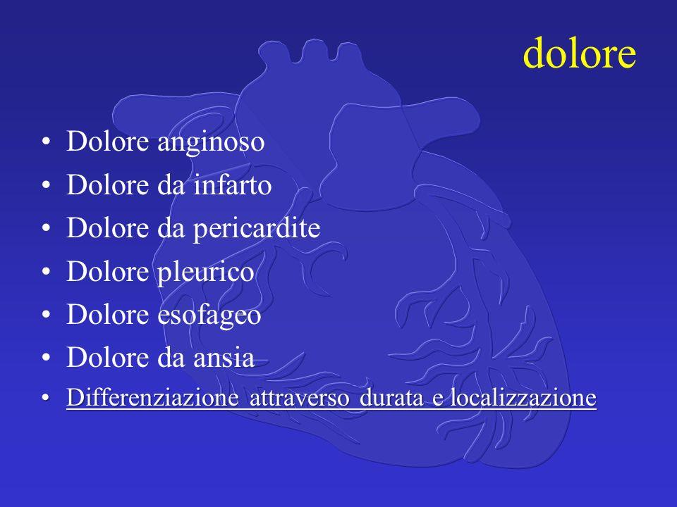 dolore Dolore anginoso Dolore da infarto Dolore da pericardite Dolore pleurico Dolore esofageo Dolore da ansia Differenziazione attraverso durata e localizzazioneDifferenziazione attraverso durata e localizzazione