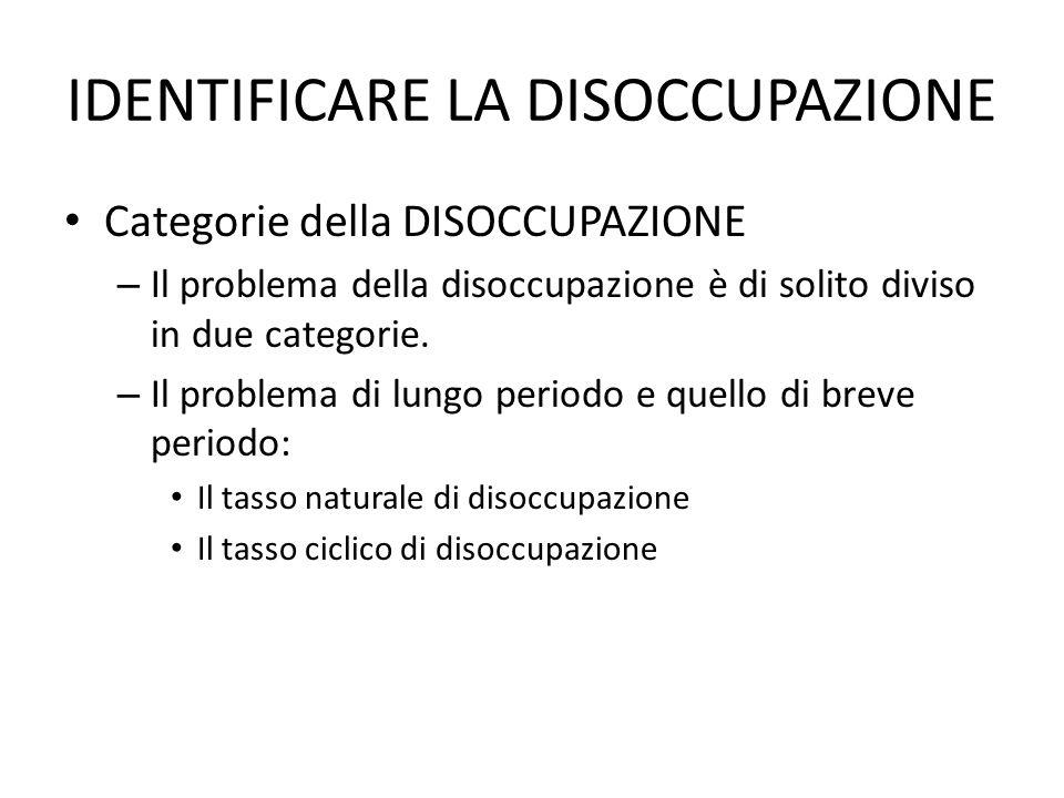 IDENTIFICARE LA DISOCCUPAZIONE Categorie della DISOCCUPAZIONE – Il problema della disoccupazione è di solito diviso in due categorie.