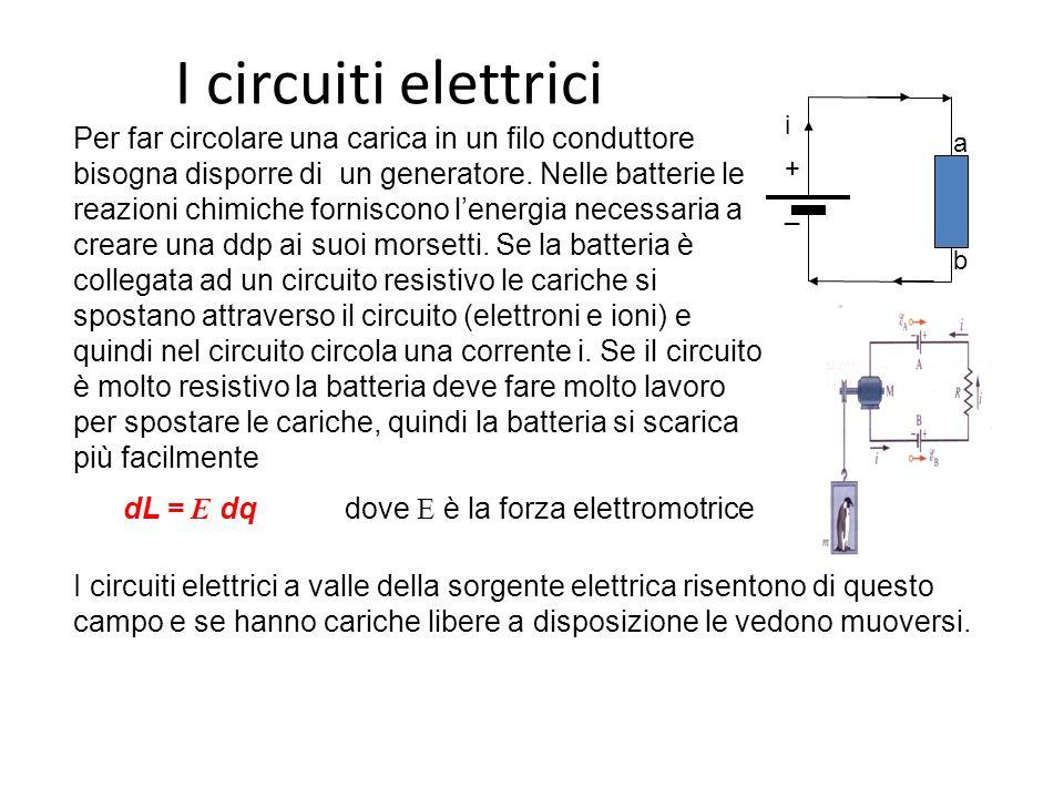I circuiti elettrici Per far circolare una carica in un filo conduttore bisogna disporre di un generatore.