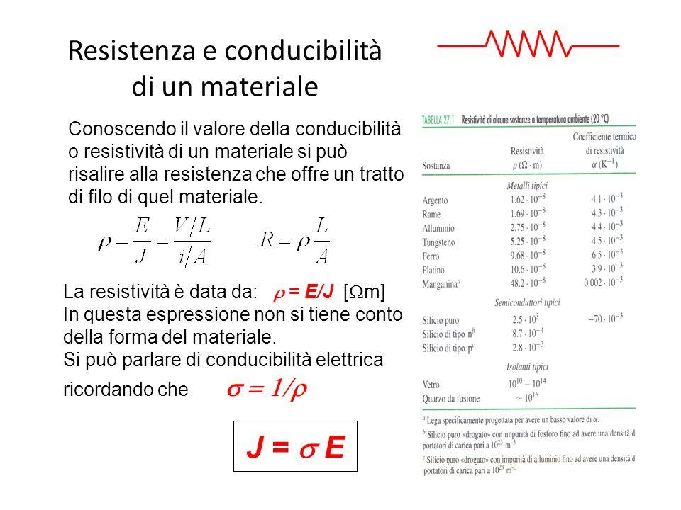 Resistenza e conducibilità di un materiale Conoscendo il valore della conducibilità o resistività di un materiale si può risalire alla resistenza che offre un tratto di filo di quel materiale.