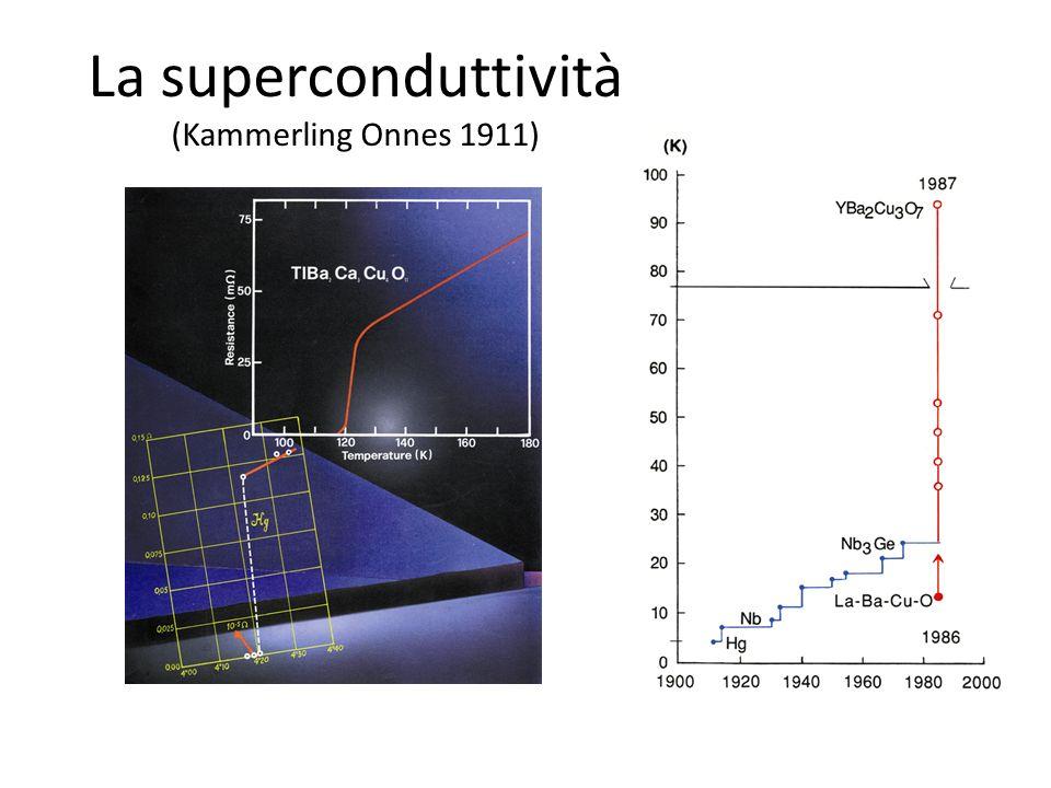 La superconduttività (Kammerling Onnes 1911)