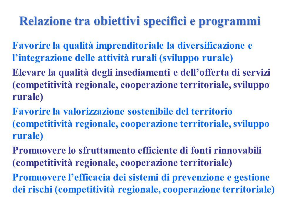 Favorire la qualità imprenditoriale la diversificazione e l'integrazione delle attività rurali (sviluppo rurale) Elevare la qualità degli insediamenti e dell'offerta di servizi (competitività regionale, cooperazione territoriale, sviluppo rurale) Favorire la valorizzazione sostenibile del territorio (competitività regionale, cooperazione territoriale, sviluppo rurale) Promuovere lo sfruttamento efficiente di fonti rinnovabili (competitività regionale, cooperazione territoriale) Promuovere l'efficacia dei sistemi di prevenzione e gestione dei rischi (competitività regionale, cooperazione territoriale)