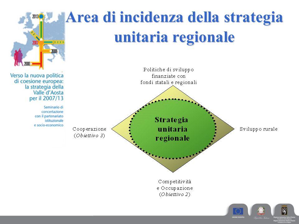 Area di incidenza della strategia unitaria regionale