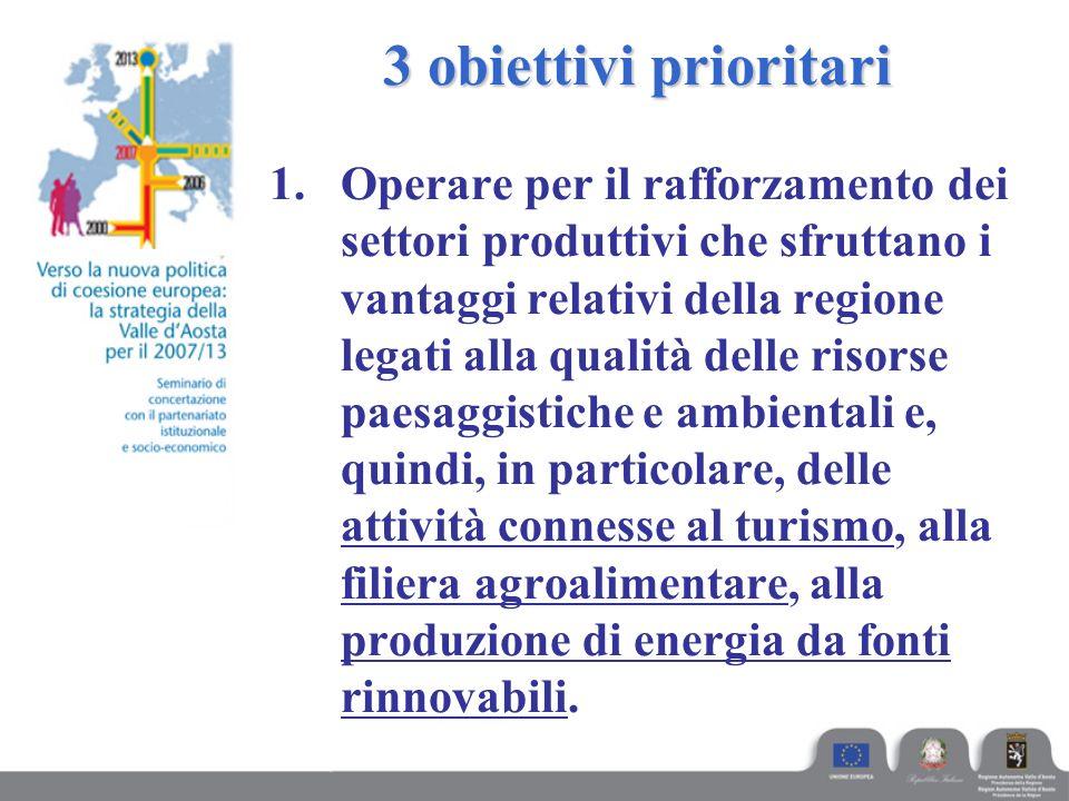 3 obiettivi prioritari 1.Operare per il rafforzamento dei settori produttivi che sfruttano i vantaggi relativi della regione legati alla qualità delle risorse paesaggistiche e ambientali e, quindi, in particolare, delle attività connesse al turismo, alla filiera agroalimentare, alla produzione di energia da fonti rinnovabili.