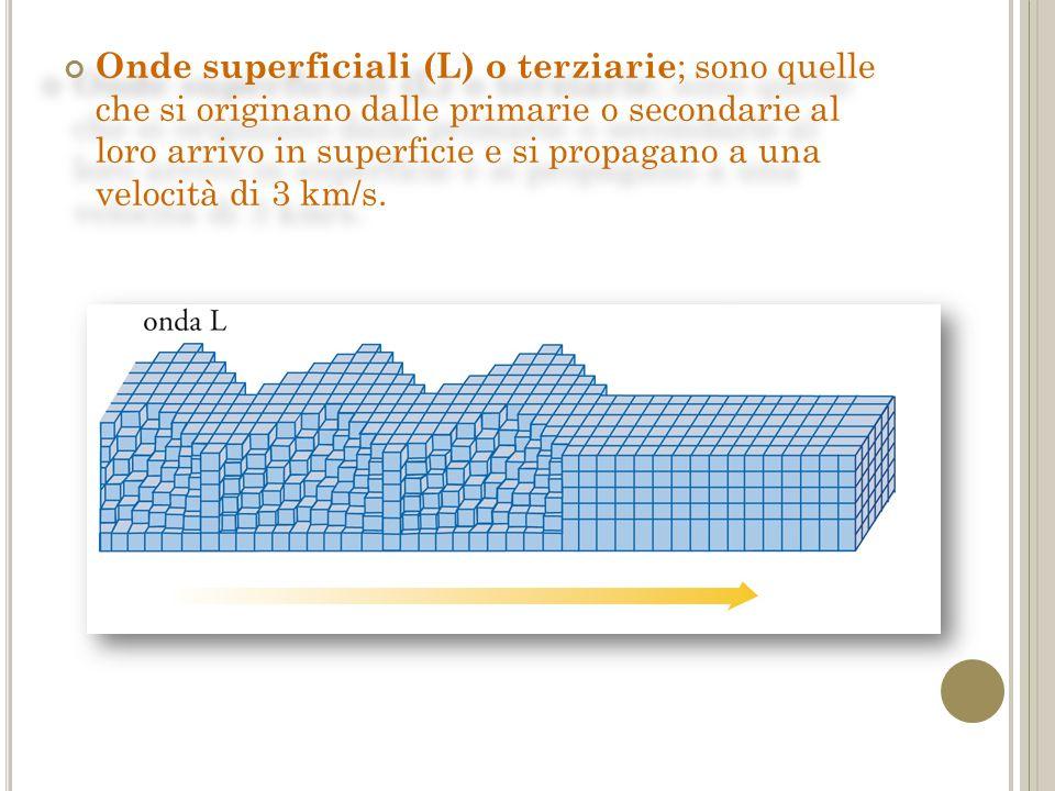 Onde superficiali (L) o terziarie ; sono quelle che si originano dalle primarie o secondarie al loro arrivo in superficie e si propagano a una velocità di 3 km/s.
