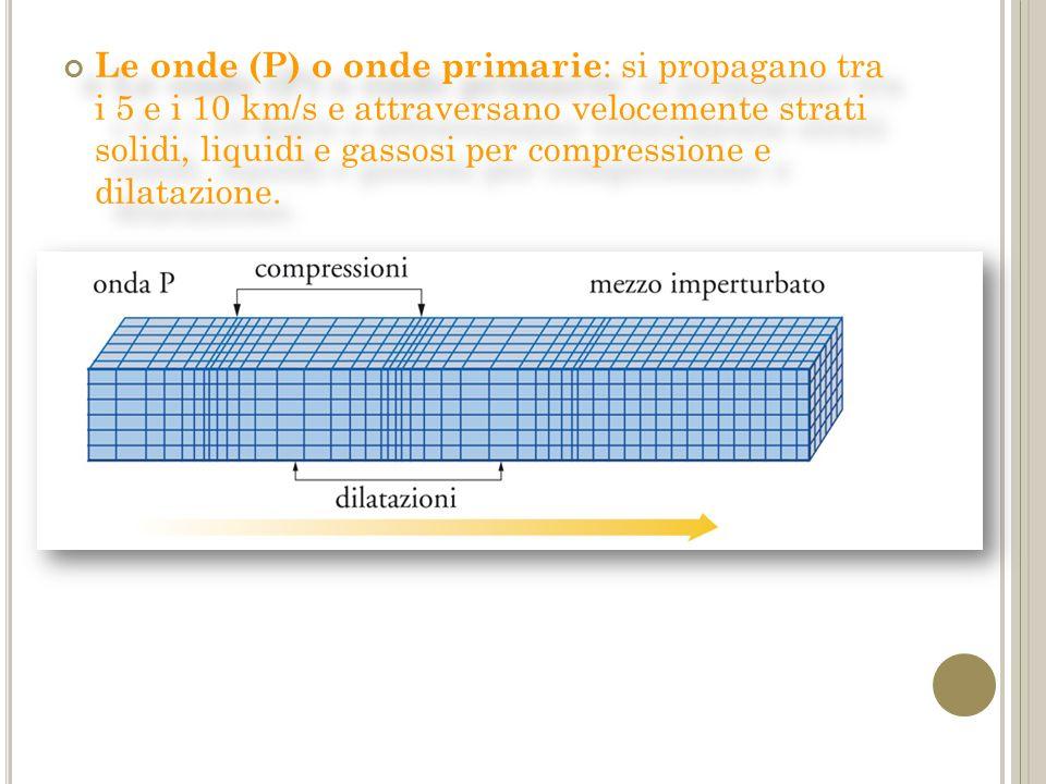 Le onde (P) o onde primarie : si propagano tra i 5 e i 10 km/s e attraversano velocemente strati solidi, liquidi e gassosi per compressione e dilatazione.