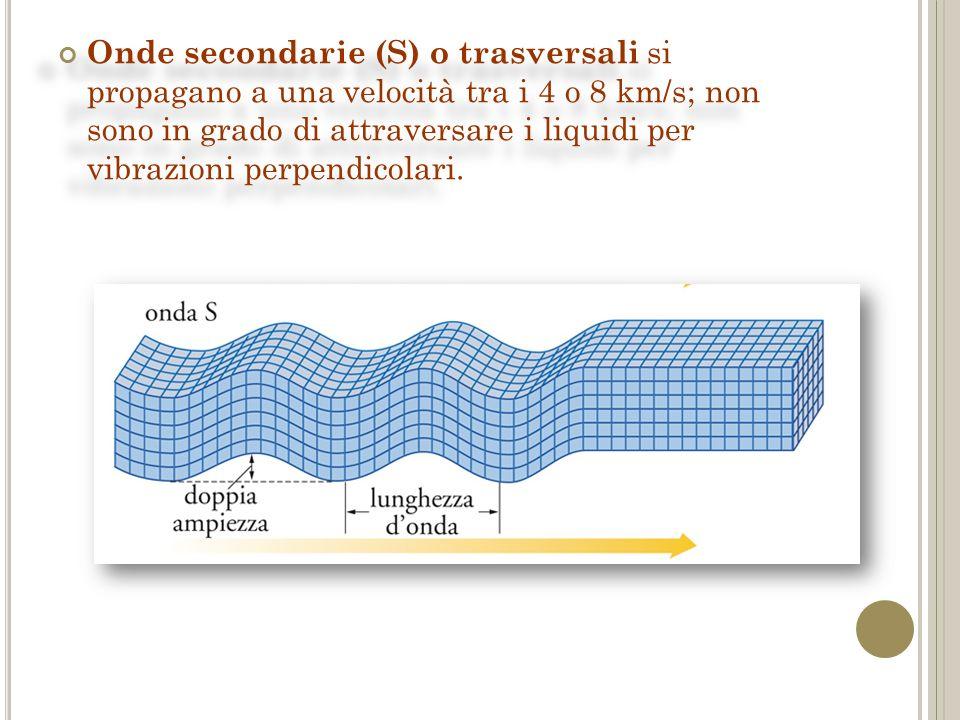 Onde secondarie (S) o trasversali si propagano a una velocità tra i 4 o 8 km/s; non sono in grado di attraversare i liquidi per vibrazioni perpendicolari.