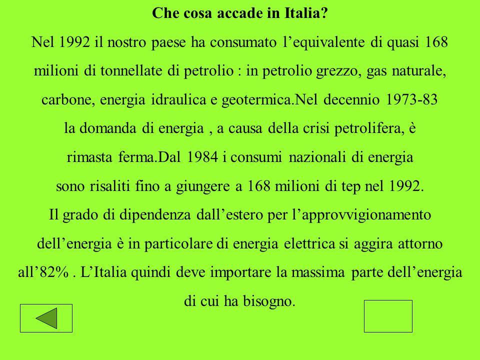 Che cosa accade in Italia.