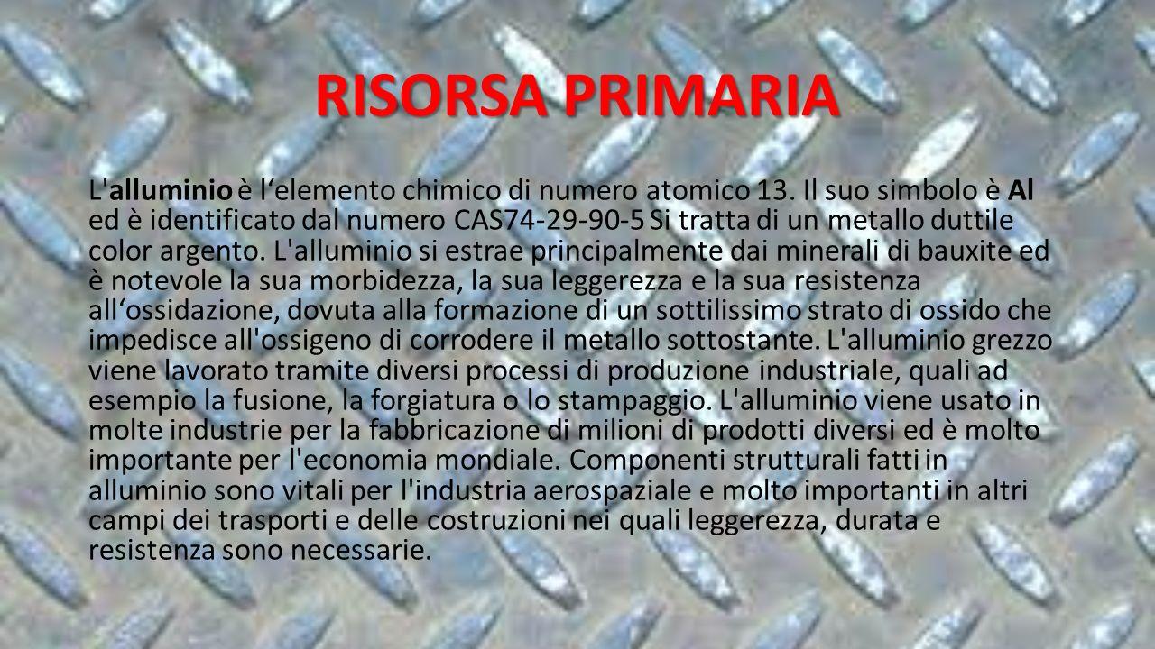 RISORSA PRIMARIA L alluminio è l'elemento chimico di numero atomico 13.