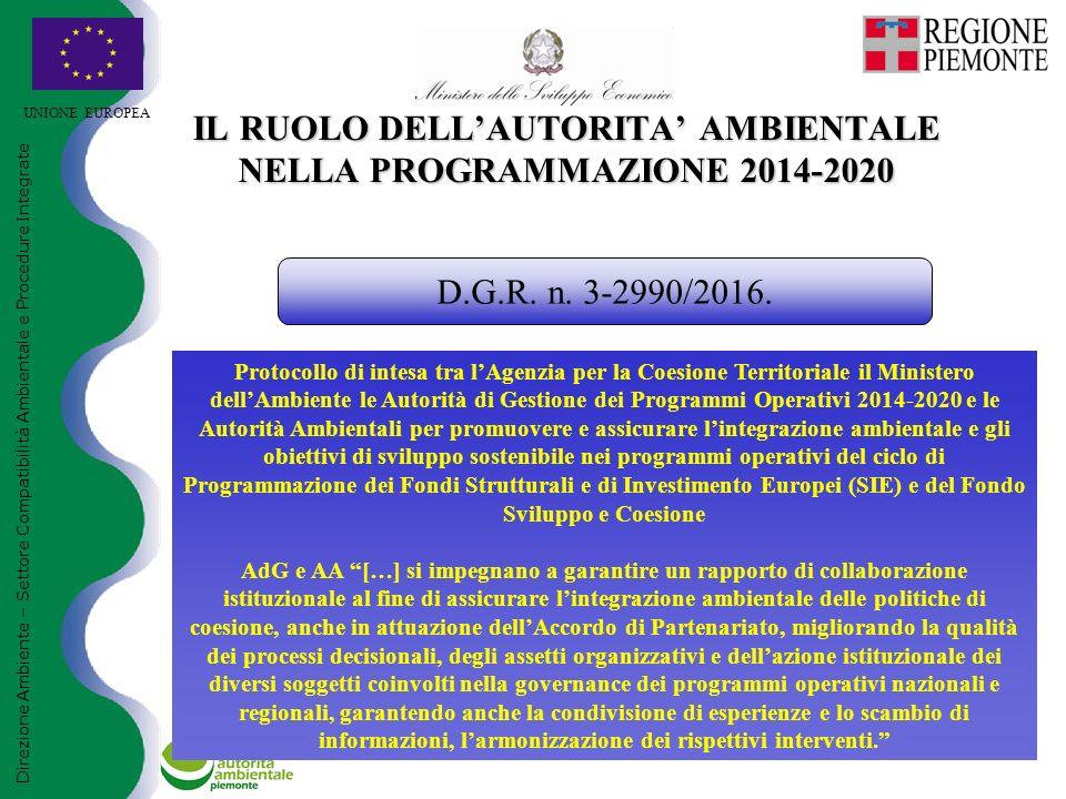 UNIONE EUROPEA IL RUOLO DELL'AUTORITA' AMBIENTALE NELLA PROGRAMMAZIONE 2014-2020 Direzione Ambiente – Settore Compatibilità Ambientale e Procedure Integrate D.G.R.