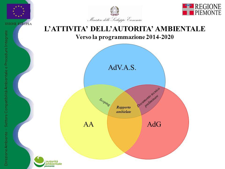 UNIONE EUROPEA Direzione Ambiente – Settore Compatibilità Ambientale e Procedure Integrate L'ATTIVITA' DELL'AUTORITA' AMBIENTALE Verso la programmazione 2014-2020 AdGAA AdV.A.S.
