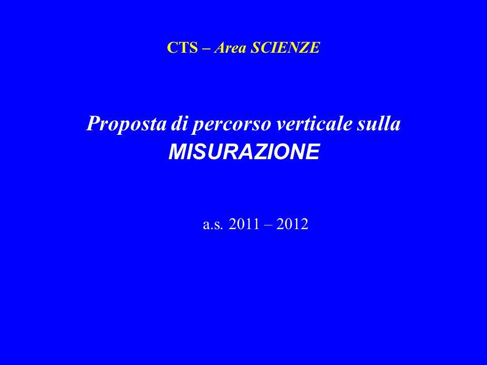 CTS – Area SCIENZE Proposta di percorso verticale sulla MISURAZIONE a.s. 2011 – 2012