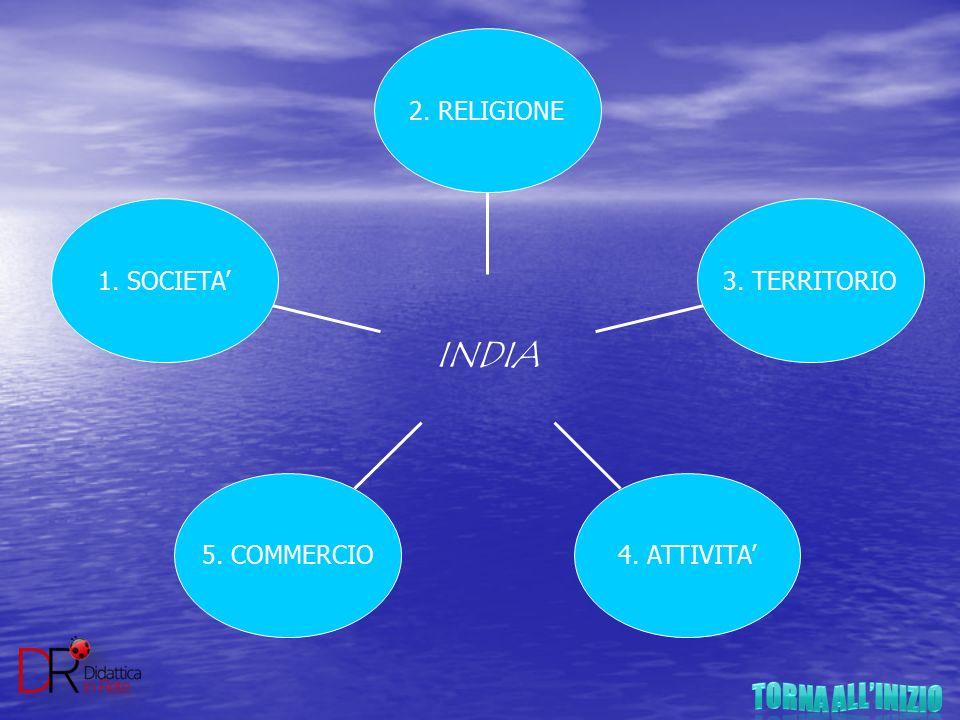 1. SOCIETA' 5. COMMERCIO4. ATTIVITA' 3. TERRITORIO 2. RELIGIONE INDIA