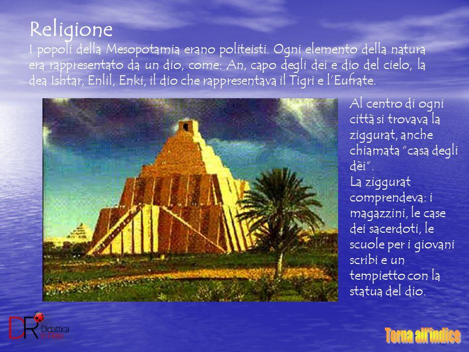 Religione I popoli della Mesopotamia erano politeisti. Ogni elemento della natura era rappresentato da un dio, come: An, capo degli dei e dio del ciel