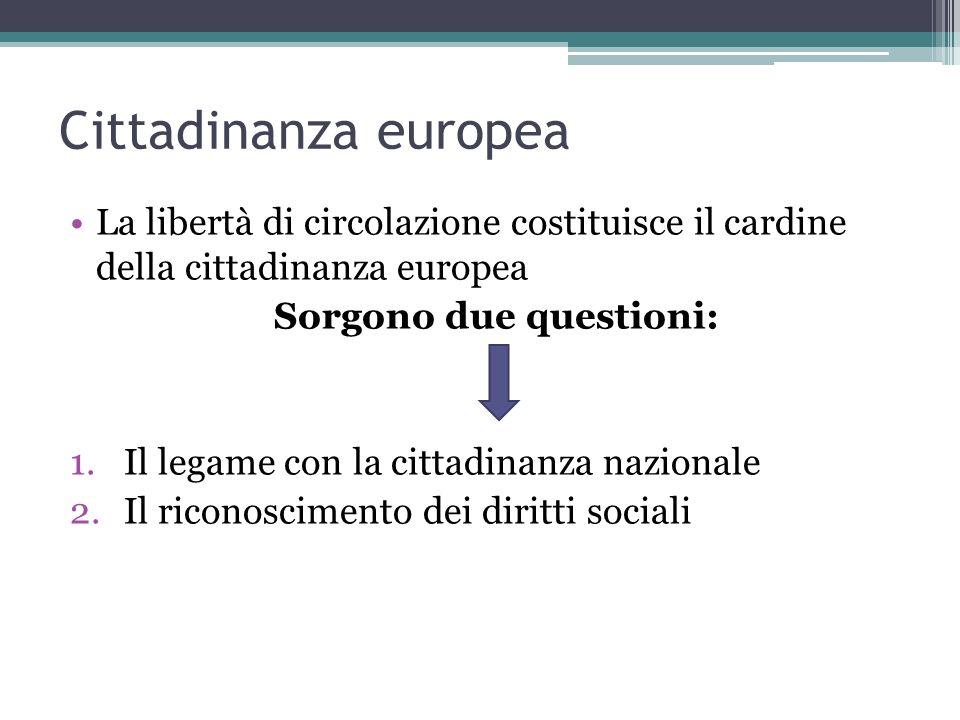 Cittadinanza europea La libertà di circolazione costituisce il cardine della cittadinanza europea Sorgono due questioni: 1.Il legame con la cittadinanza nazionale 2.Il riconoscimento dei diritti sociali