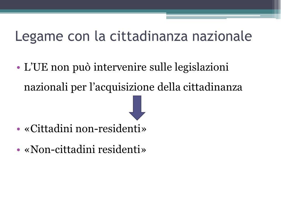 Legame con la cittadinanza nazionale L'UE non può intervenire sulle legislazioni nazionali per l'acquisizione della cittadinanza «Cittadini non-residenti» «Non-cittadini residenti»