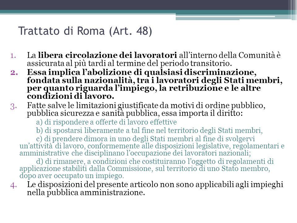 Trattato di Roma (Art.