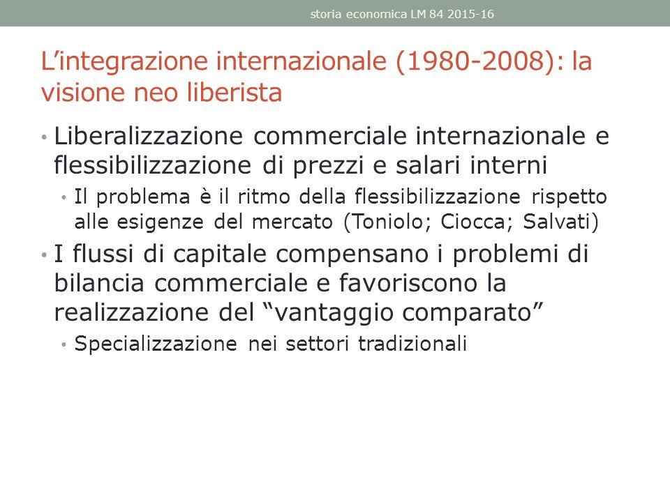 L'integrazione internazionale (1980-2008): la visione neo liberista Liberalizzazione commerciale internazionale e flessibilizzazione di prezzi e salar