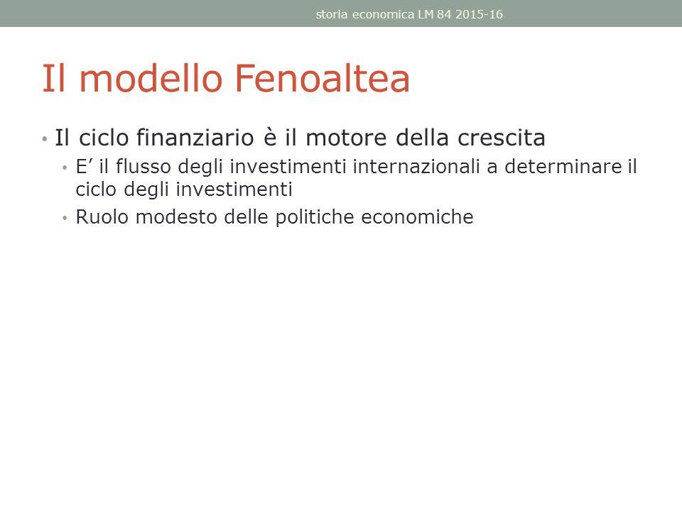 Il modello Fenoaltea Il ciclo finanziario è il motore della crescita E' il flusso degli investimenti internazionali a determinare il ciclo degli investimenti Ruolo modesto delle politiche economiche storia economica LM 84 2015-16