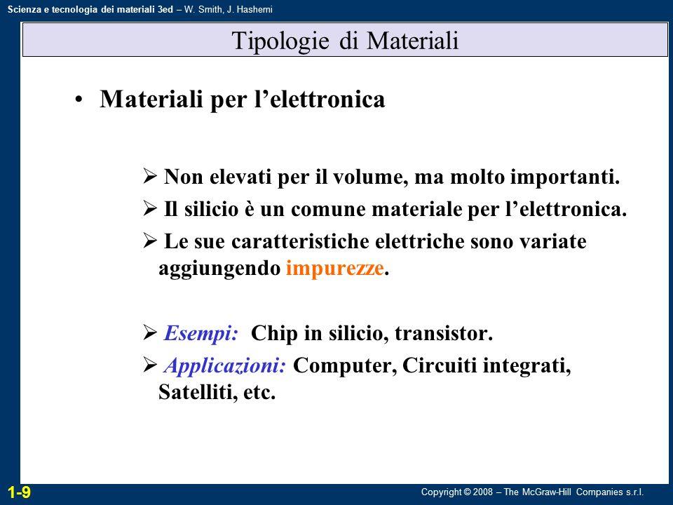 Copyright © 2008 – The McGraw-Hill Companies s.r.l. Scienza e tecnologia dei materiali 3ed – W. Smith, J. Hashemi Tipologie di Materiali Materiali per