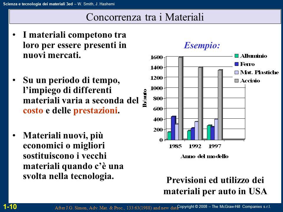 Copyright © 2008 – The McGraw-Hill Companies s.r.l. Scienza e tecnologia dei materiali 3ed – W. Smith, J. Hashemi Concorrenza tra i Materiali I materi