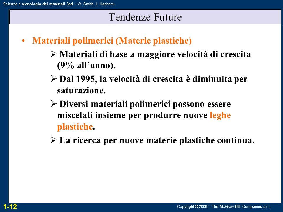 Copyright © 2008 – The McGraw-Hill Companies s.r.l. Scienza e tecnologia dei materiali 3ed – W. Smith, J. Hashemi Tendenze Future Materiali polimerici