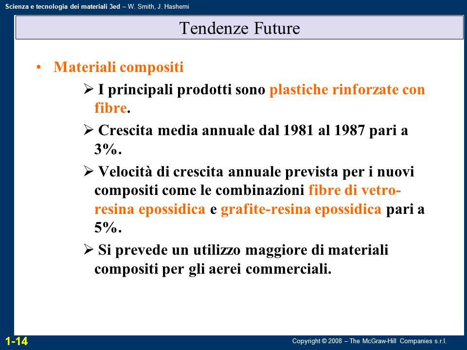 Copyright © 2008 – The McGraw-Hill Companies s.r.l. Scienza e tecnologia dei materiali 3ed – W. Smith, J. Hashemi Tendenze Future Materiali compositi
