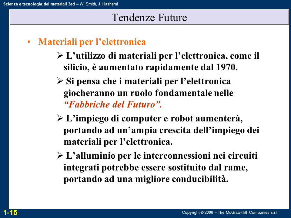 Copyright © 2008 – The McGraw-Hill Companies s.r.l. Scienza e tecnologia dei materiali 3ed – W. Smith, J. Hashemi Tendenze Future Materiali per l'elet